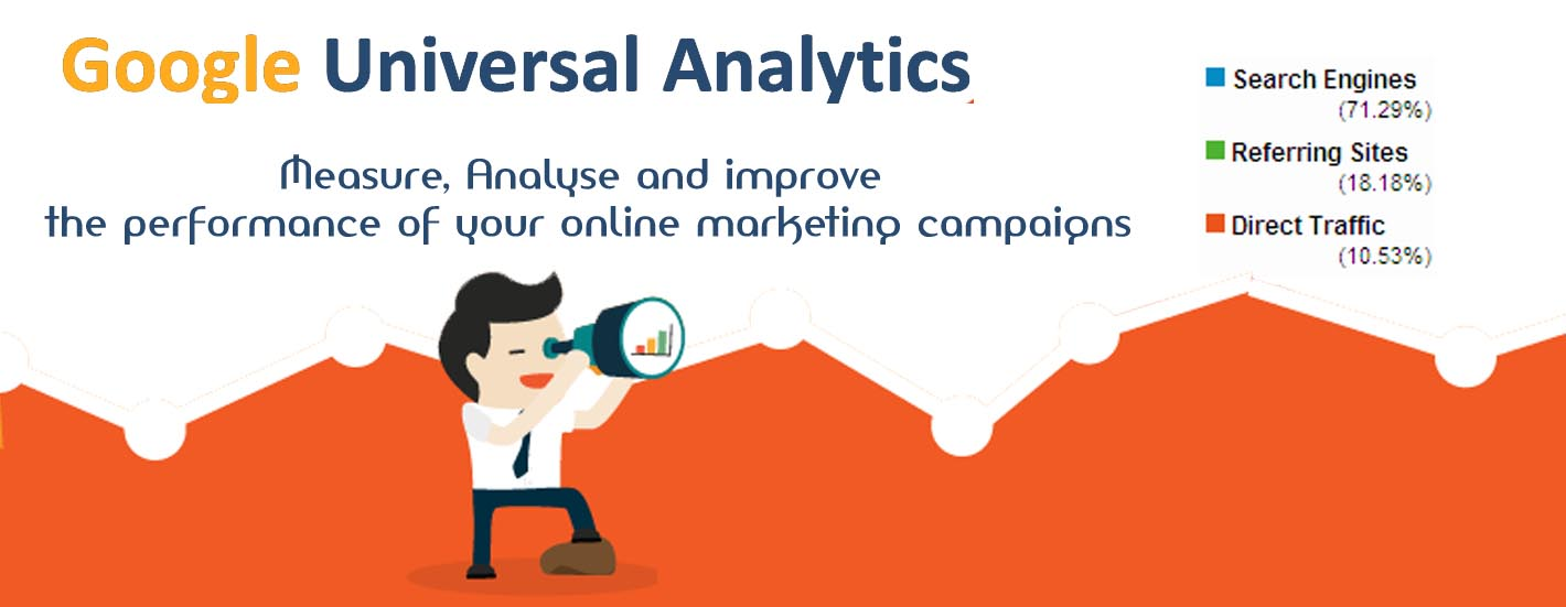 Google Analytics COURSES TRAINING INSTITUTE Banner
