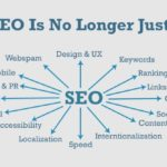 Great SEO is no longer just SEO