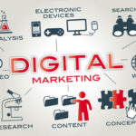 The-Importance-of-Digital-Marketing-for-Small-Businesses - Proideators Digital Marketing Course Training Institute