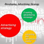 developing-advertising-strategy-and-creating-the-advertising-message-2-638 - Proideators Digital Marketing Course Training Institute