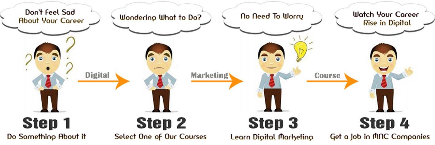 Digital Marketing Course in Bhopal