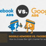 Top 7 Best Guidelines to Get More Local Customers from AdWords & Facebook Ads - Proideators Digital Marketing Course Training Institute