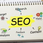 Tips for Measuring and Enhancing Your SEO Strategy