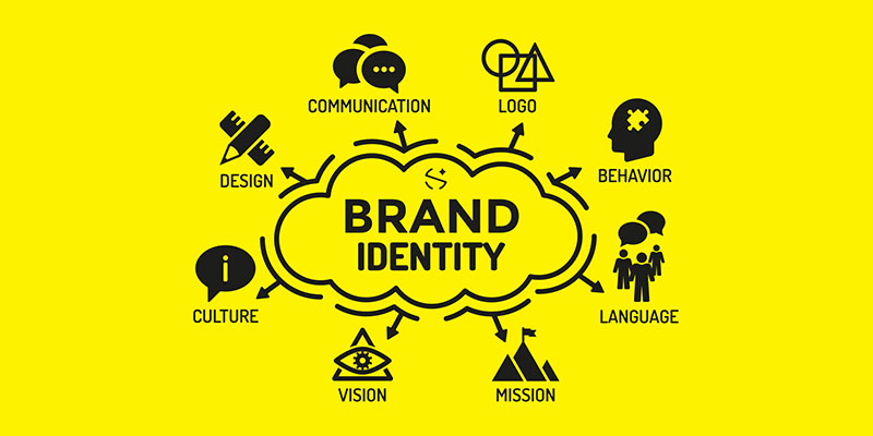 How To Create Your Visual Brand Identity Proideators
