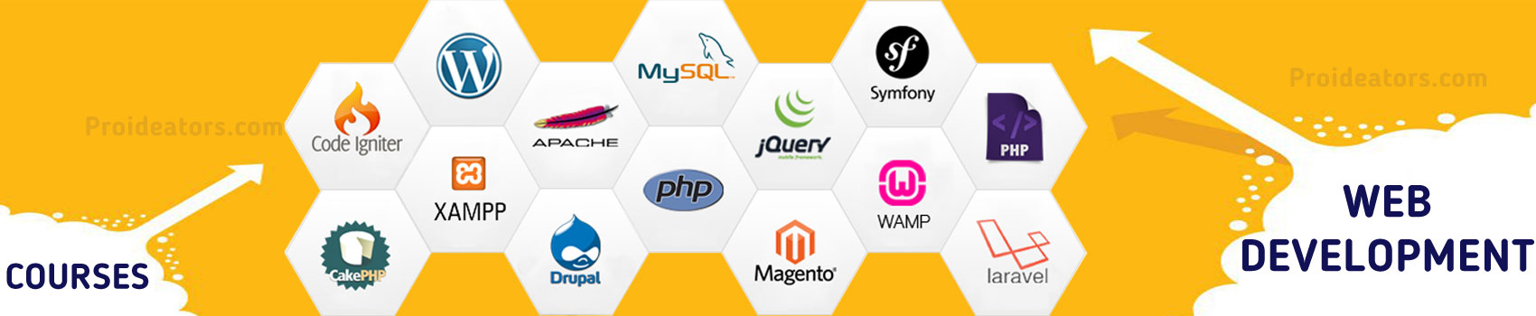 Learn Best Online Web Development or Developer Training Courses Certification