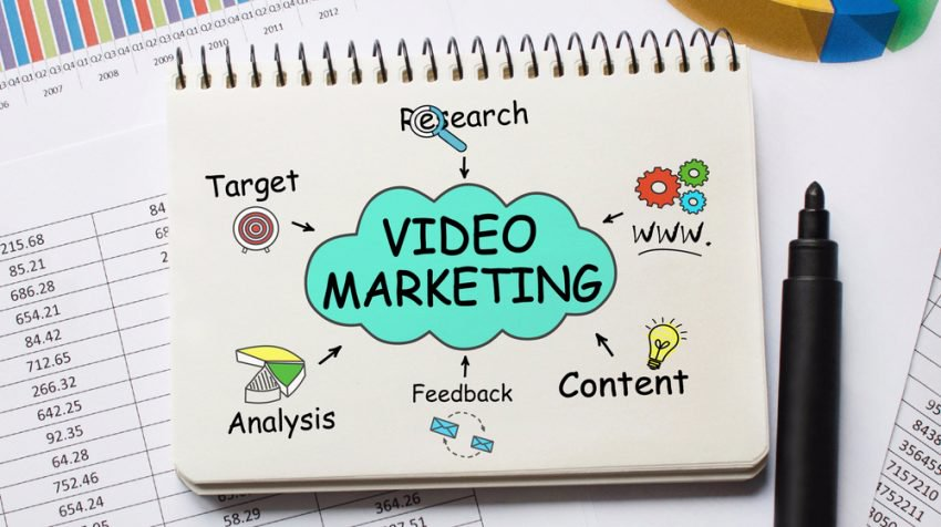 The rise of Video marketing Trend in 2019
