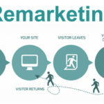 Remarketing Retargeting Courses Training Institute