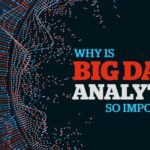 Role of Big Data in Digital Marketing