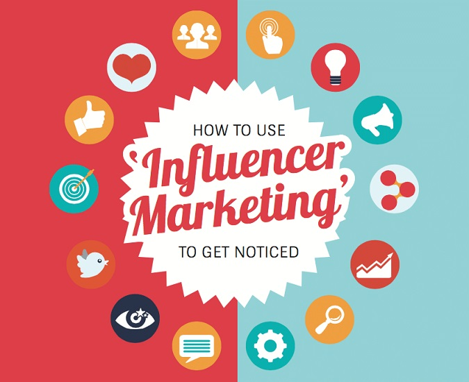 Using of Instagram as a mean for Influencer Marketing