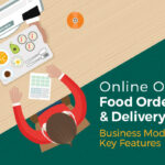 Why Online Presence for Food Delivery Business is Important ProiDeators Media