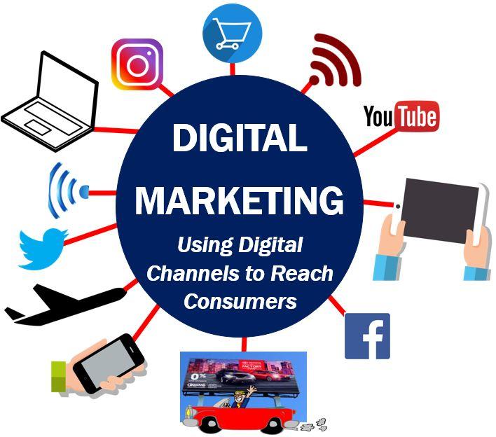 Best Digital Marketing Course in Navi Mumbai