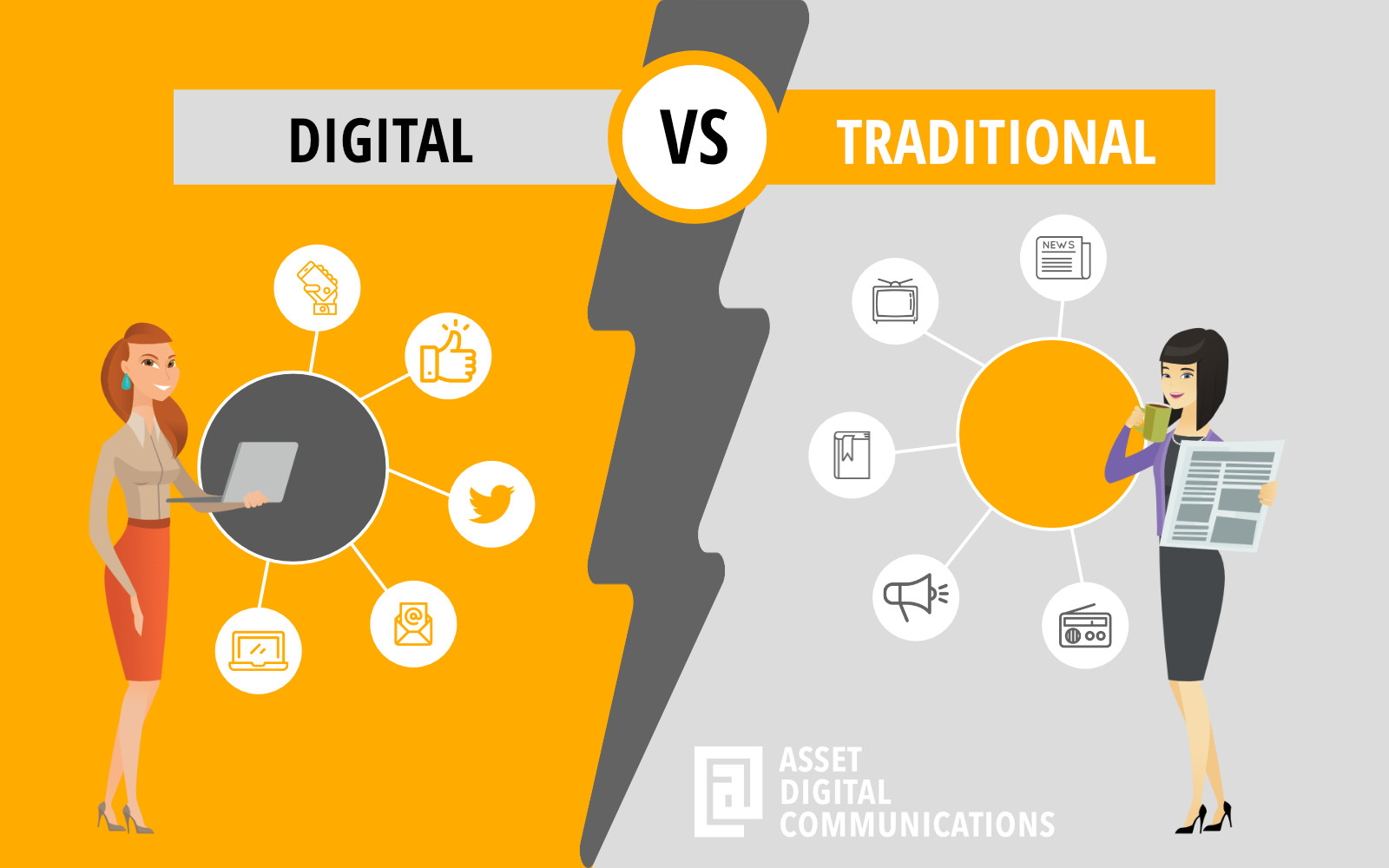 Let understand the difference between traditional style of marketing and digital style of marketing