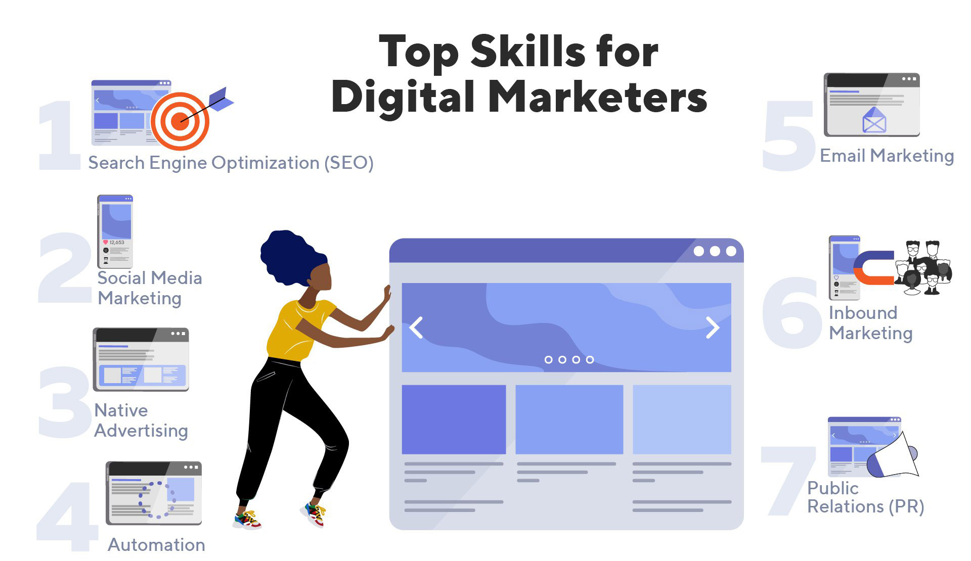 Which is the best Academy to learn about digital marketing in Navi Mumbai