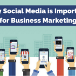Why Social Media Marketing Is Important For Businesses In 2021