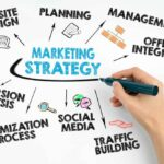 Strategy for Small Businesses to Use a Blog for Lead Generation