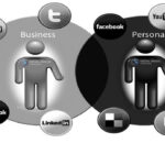 Why Social Media Marketing Is Vital For Business - ProiDeators
