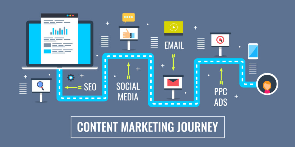 Content Marketing strategy Every Marketer Should Know