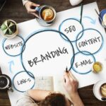 How Digital Advertising Can Facilitate Start Ups To Create Brand